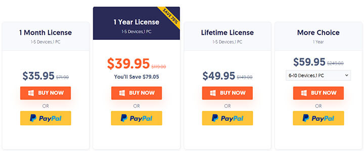 4ukey pricing license