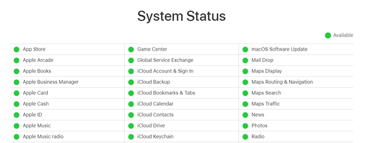 apple systems status
